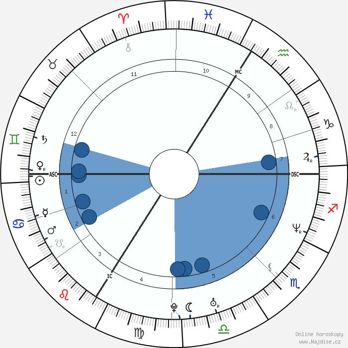 Jean dujardin ivotopis osobnosti for Dujardin instagram