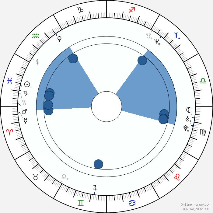 Joy Horoskop